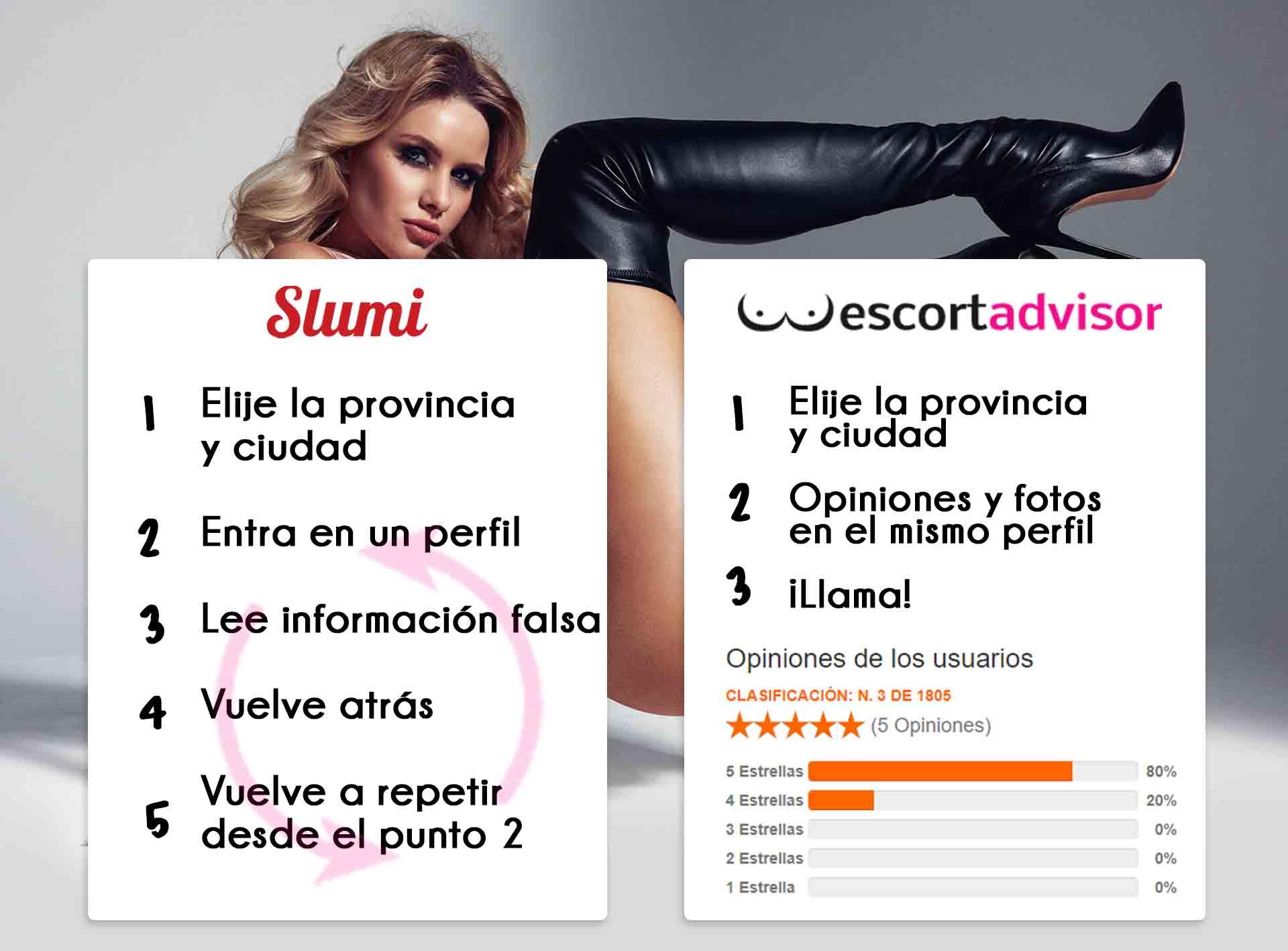 slumi vs escort advisor