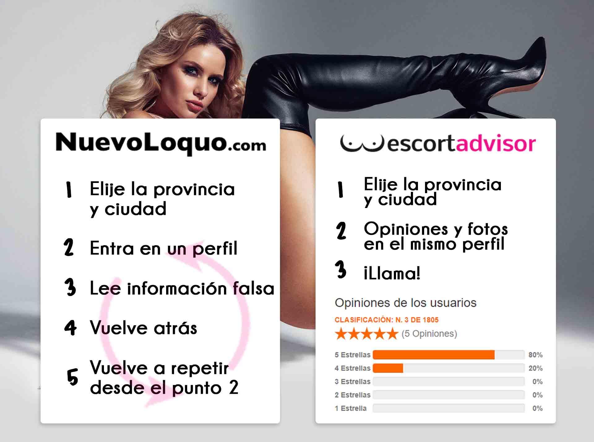 nuevoloquo.com